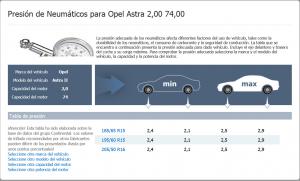 Tabla de presión de los neumáticos