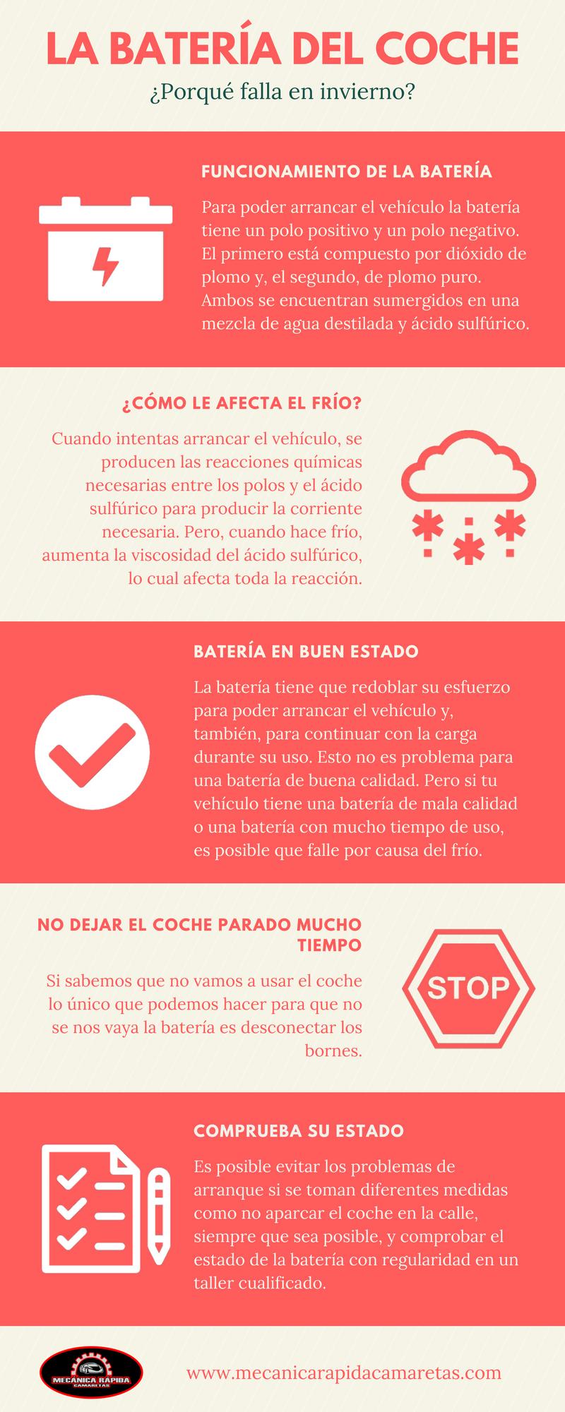 Como afecta el frío a la batería de tu coche